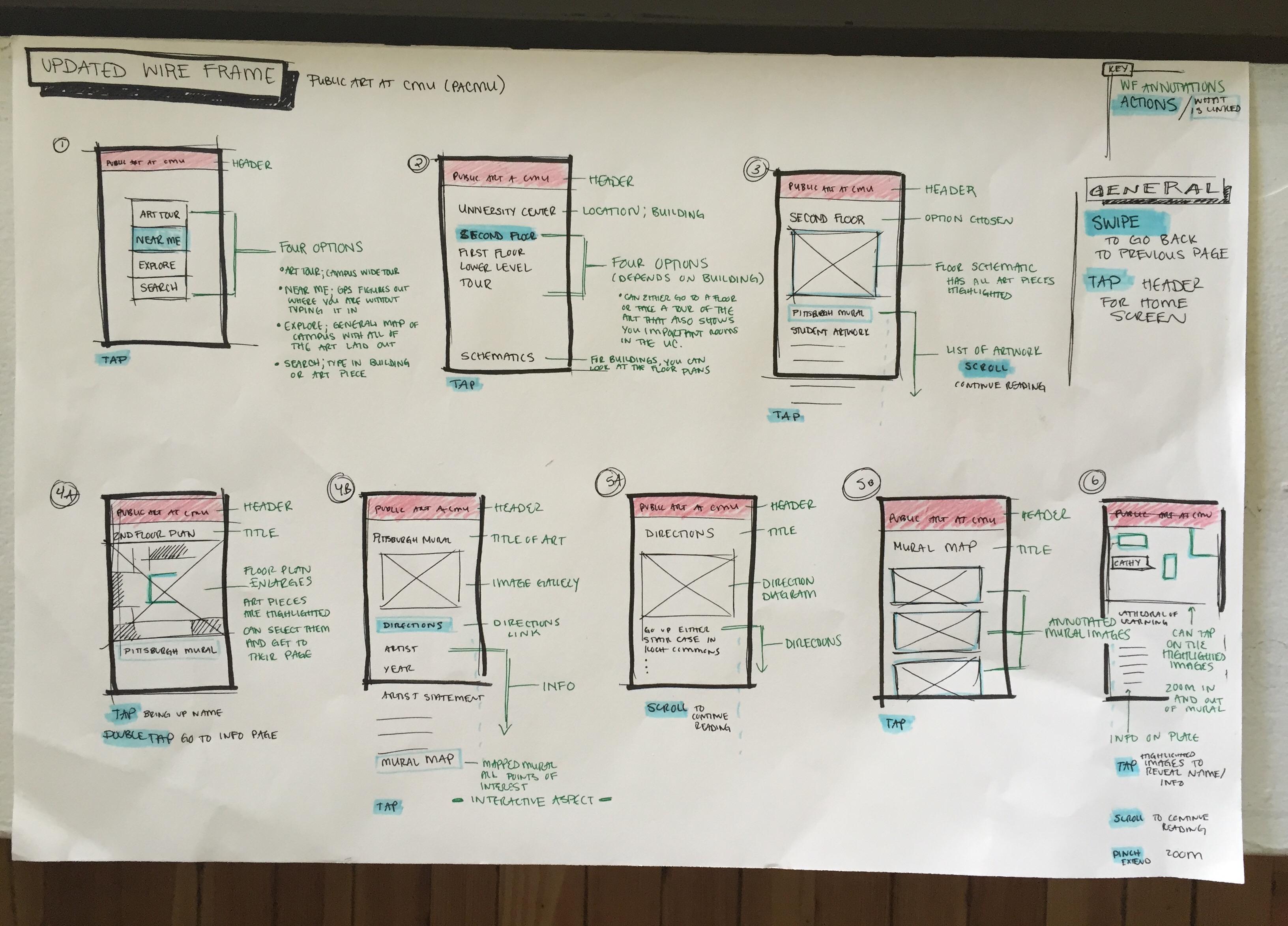 HiFi Presentation Process | Environments Track